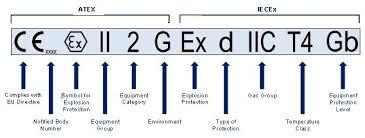 Understandng ATEX marking - IEC EX markings