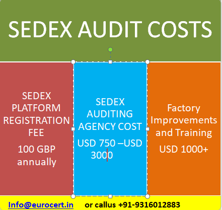 sedex certifications